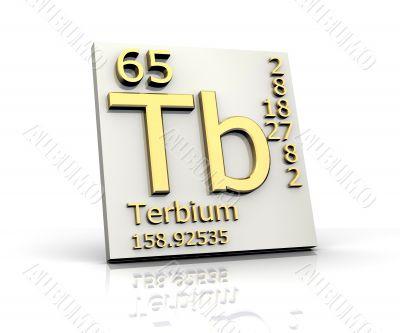 Terbium form Periodic Table of Elements