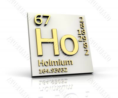 Holmium form Periodic Table of Elements