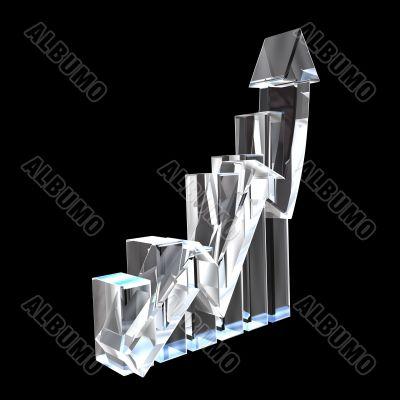 Statistics graphic in transparent glass