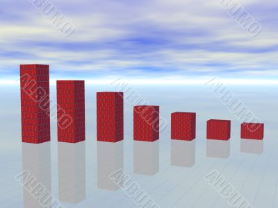 Falling red graph with reflections over cloudy blue sky - crisis concept