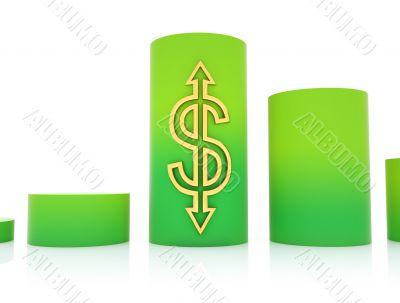 Dollar rate gradient