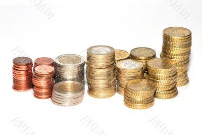 money euro stack