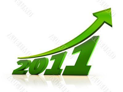 Positive green 2011
