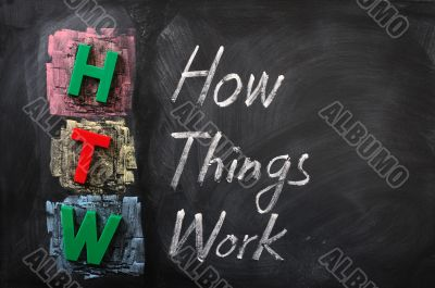 Acronym of HTW for How Things Work