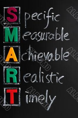 Acronym of SMART