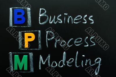 Acronym of BPM - Business Process Modeling
