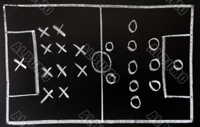 Soccer formation tactics on a blackboard