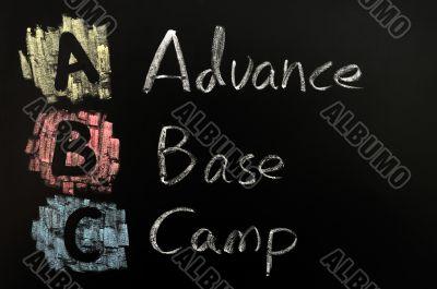 Acronym of ABC - Advance Base Camp