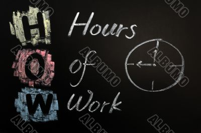Acronym of HOW - Hours of work