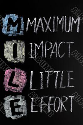 Mile acronym - Maximum impact,little effort