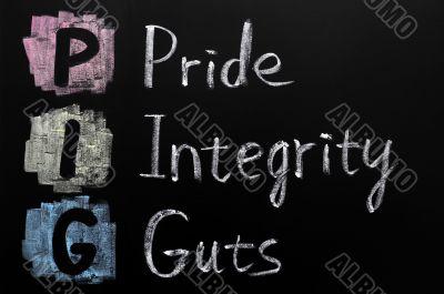 PIG acronym - Pride, integrity, guts