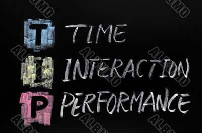 TIP acronym,time interaction performance