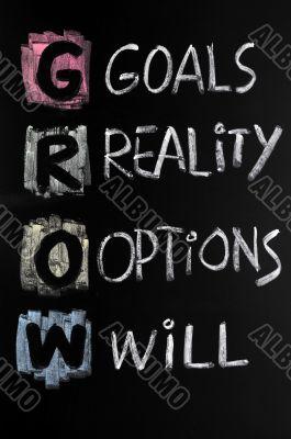 GROW acronym written with chalk