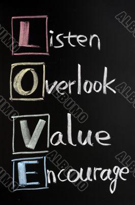 LOVE acronym, listen, overlook, value, encourage on a blackboard