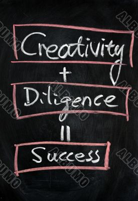 Creativity with diligence means success