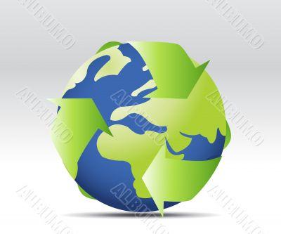 Environmental conceptual
