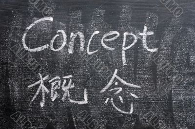 Concept - word written on a smudged blackboard