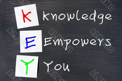 Acronym of Key for Knowledge Empowers You