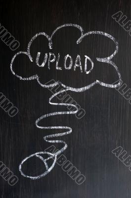 Cloud service of uploading