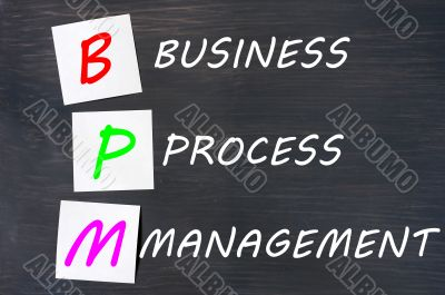 Acronym of BPM for Business Process Management