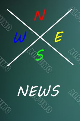 Acronym of NEWS for north,east.west and south