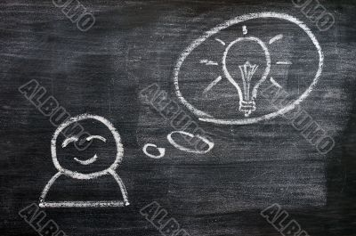 Speech bubble with a man figure and innovation bulb drawn on a blackboard background