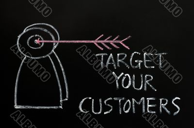 `Target your customers` concept drawn with white chalk on a blackboard