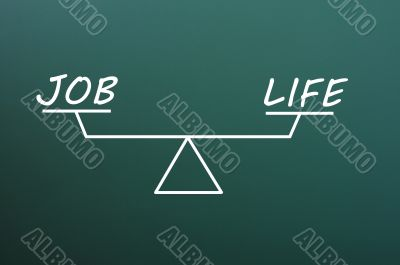Balance of job and life on a green chalkboard