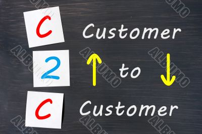Conceptual C2C acronym on black chalkboard (customer to customer)