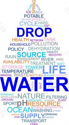 Word cloud - water drop