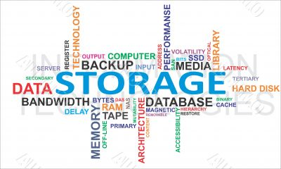 Word cloud - storage