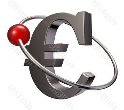 euro orbit