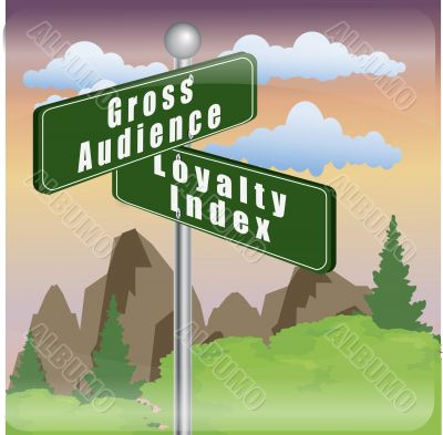 image of gross audience and loyalty index