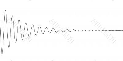Sinus decrease line